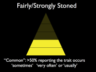 image-fairly-strongly-common-on-being-stoned-001