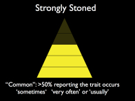 image-strongly-common-on-being-stoned-001